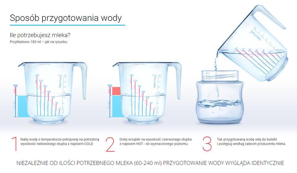 kapucup polskie produkty dla dzieci