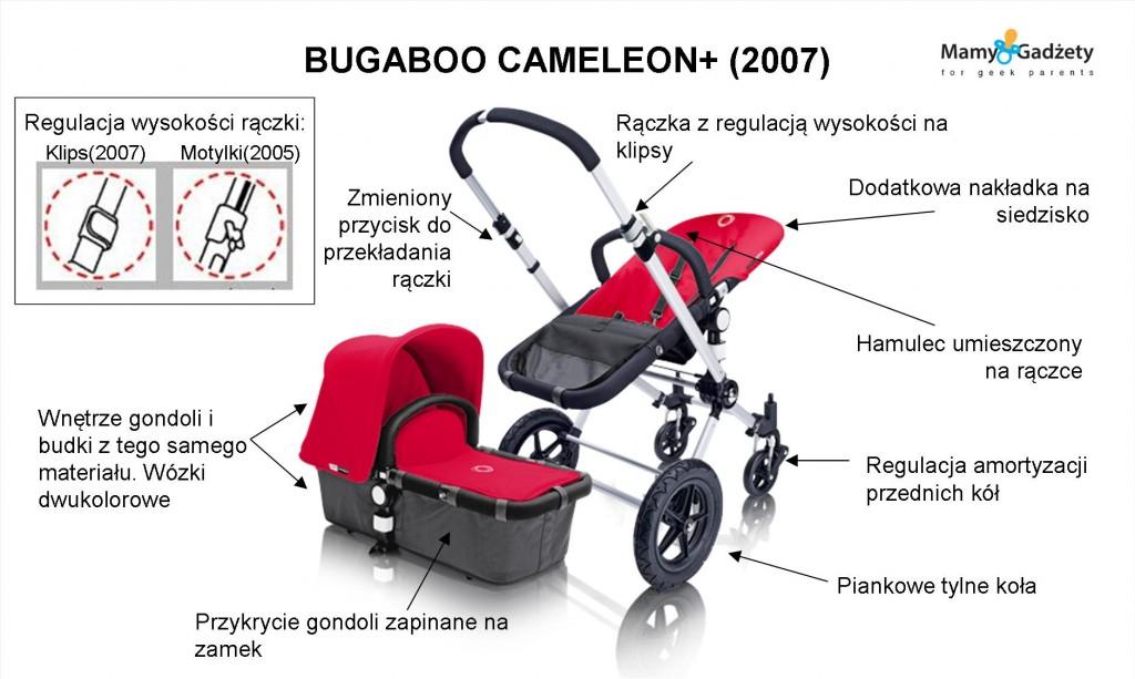 Bugaboo CameleonPlus Zestaw