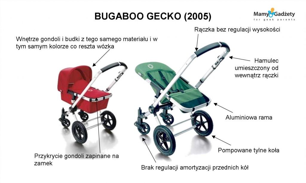 Bugaboo Gecko Zestaw